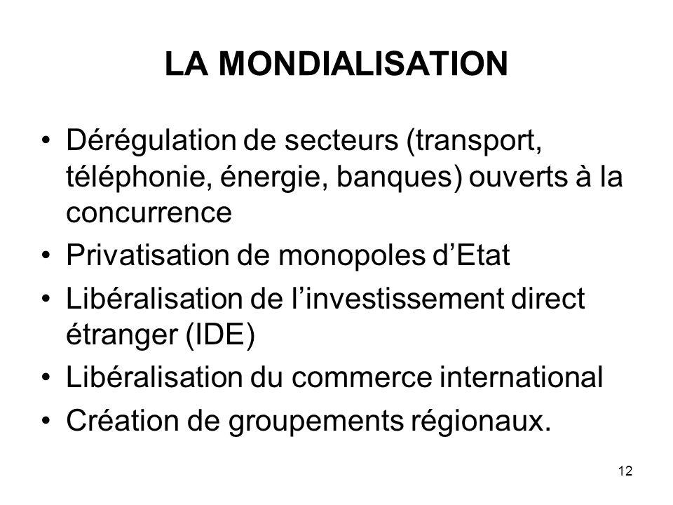 LA MONDIALISATION Dérégulation de secteurs (transport, téléphonie, énergie, banques) ouverts à la concurrence.