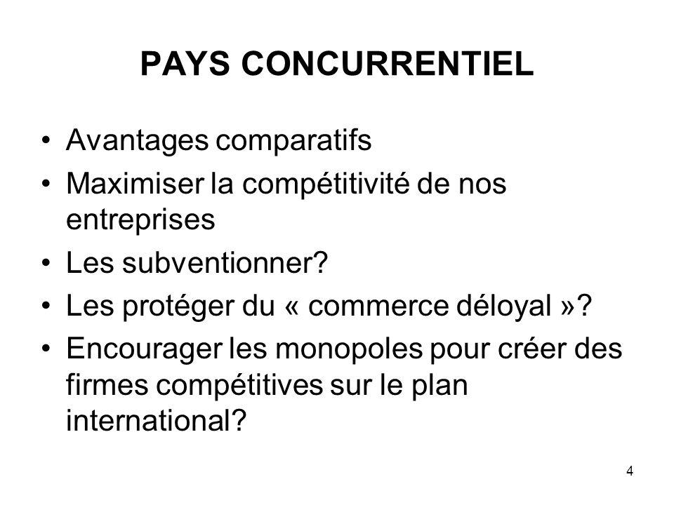 PAYS CONCURRENTIEL Avantages comparatifs