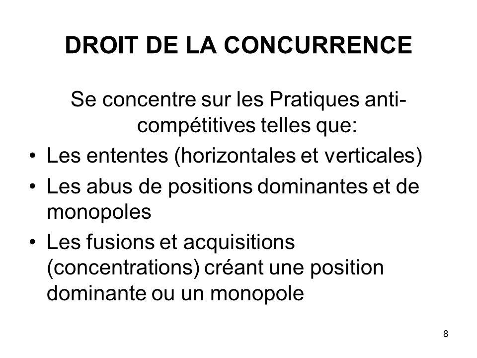 DROIT DE LA CONCURRENCE