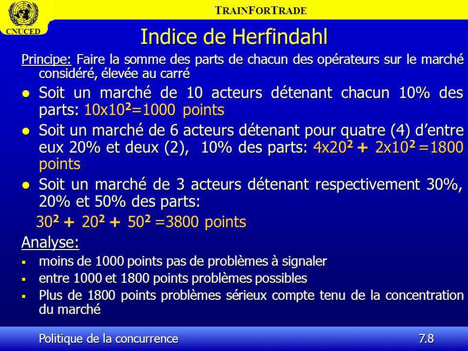 Indice de Herfindahl Principe: Faire la somme des parts de chacun des opérateurs sur le marché considéré, élevée au carré.