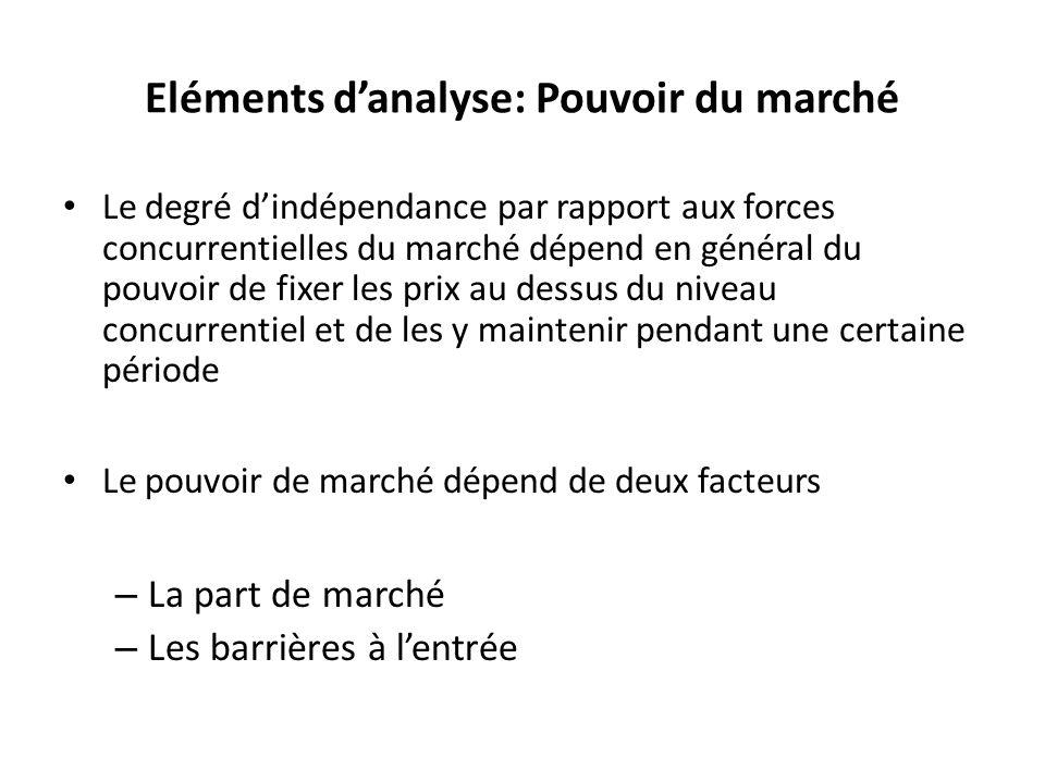 Eléments d'analyse: Pouvoir du marché