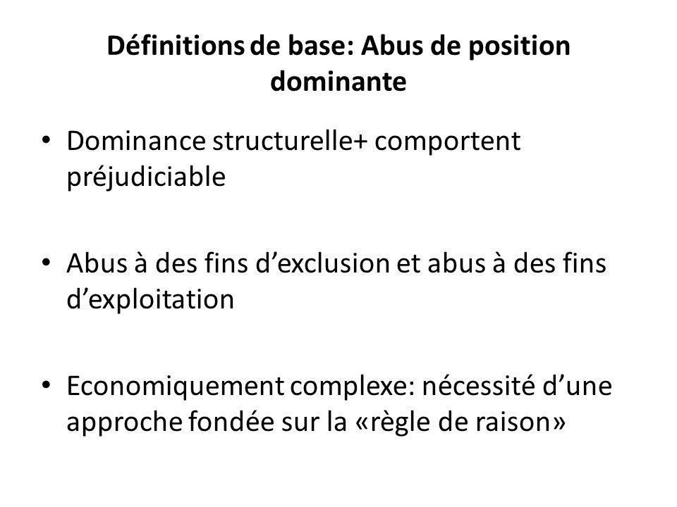 Définitions de base: Abus de position dominante