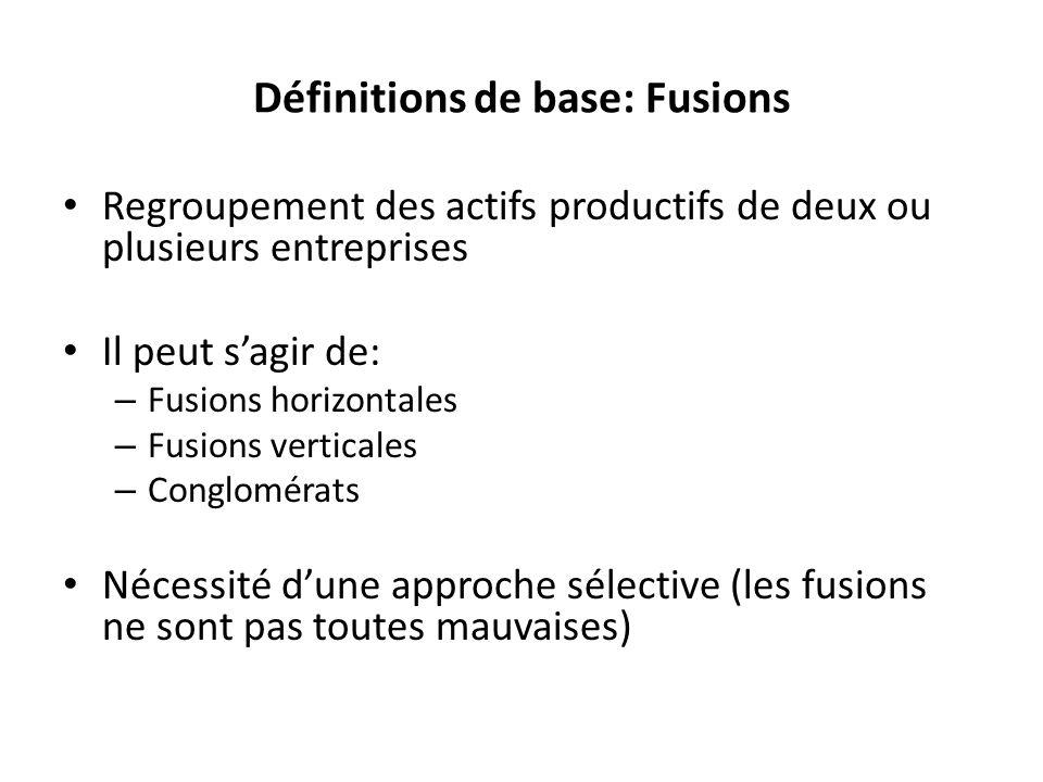 Définitions de base: Fusions