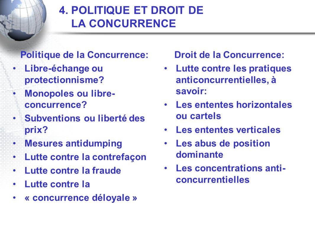 4. POLITIQUE ET DROIT DE LA CONCURRENCE