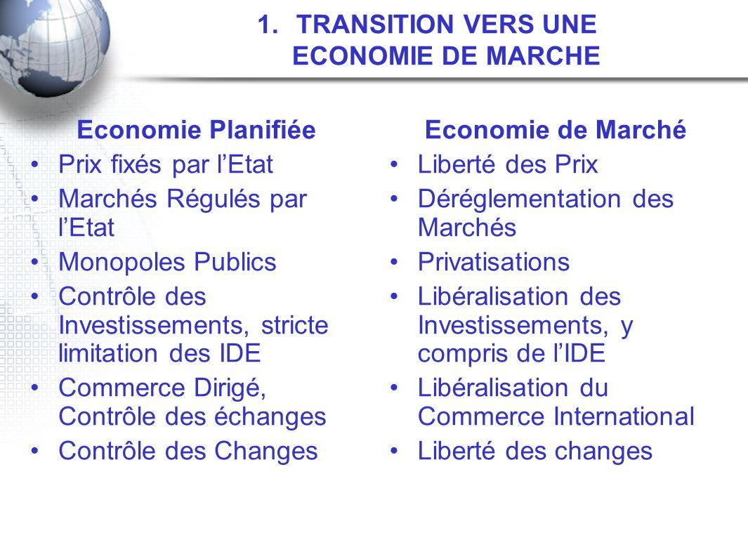 TRANSITION VERS UNE ECONOMIE DE MARCHE