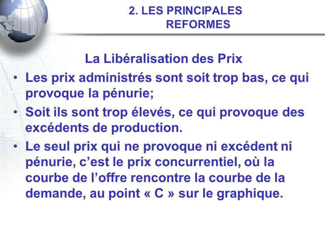 2. LES PRINCIPALES REFORMES
