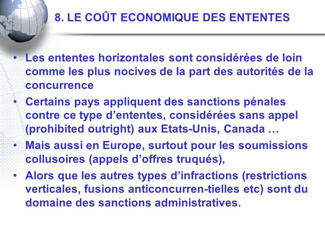 8. LE COÛT ECONOMIQUE DES ENTENTES