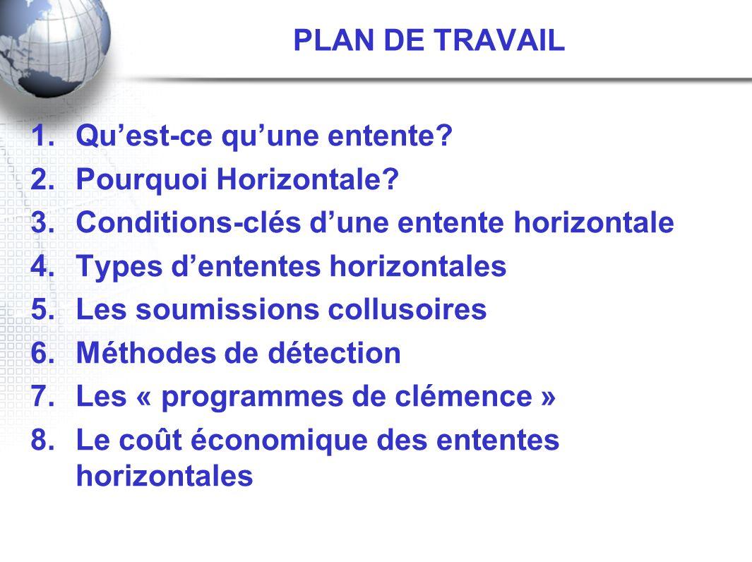 PLAN DE TRAVAIL Qu'est-ce qu'une entente Pourquoi Horizontale Conditions-clés d'une entente horizontale.