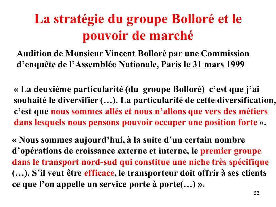 La stratégie du groupe Bolloré et le pouvoir de marché