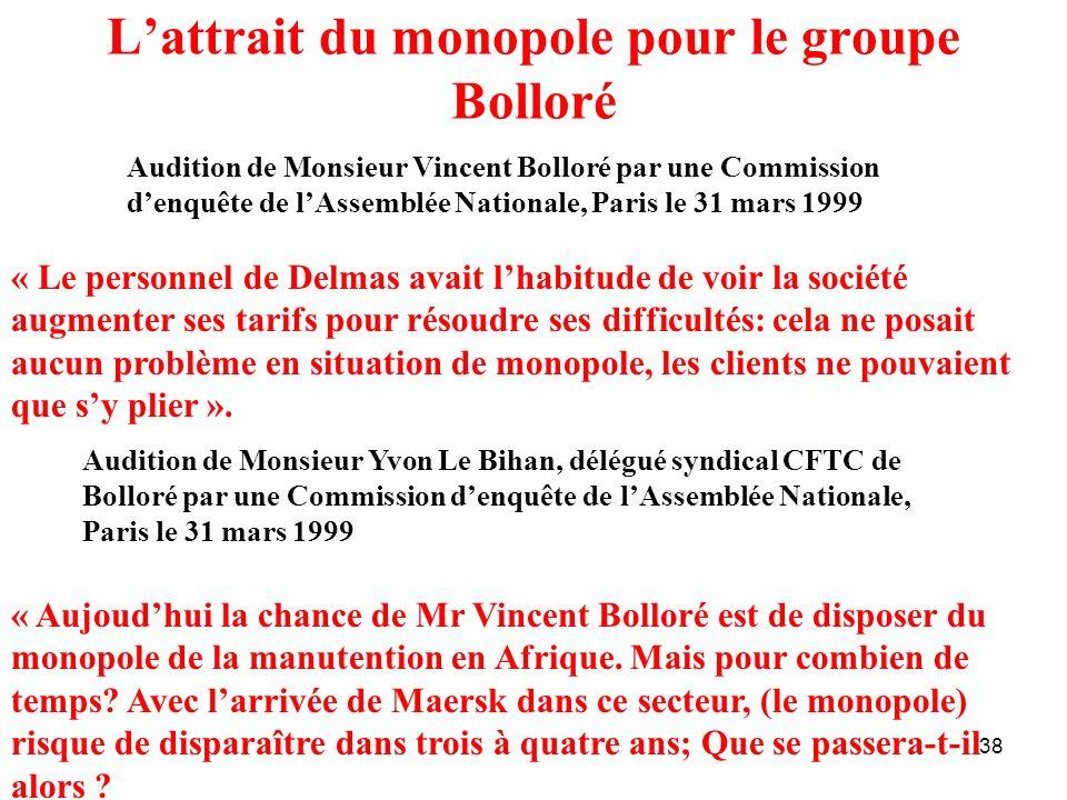 L'attrait du monopole pour le groupe Bolloré