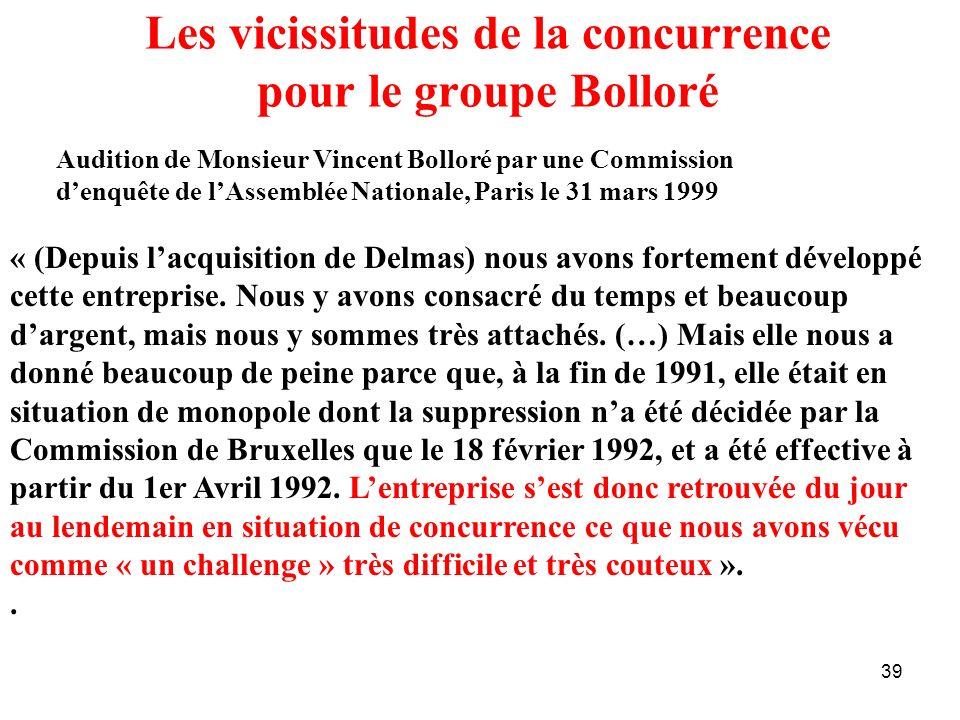 Les vicissitudes de la concurrence pour le groupe Bolloré