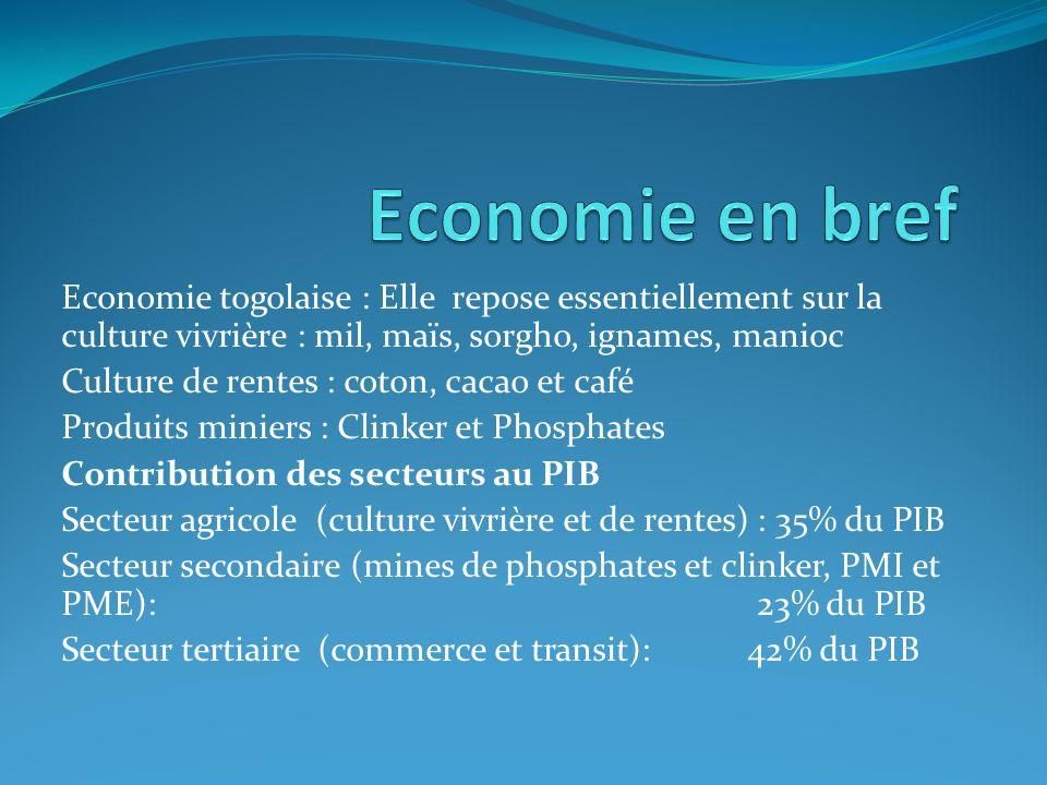 Economie en bref Economie togolaise : Elle repose essentiellement sur la culture vivrière : mil, maïs, sorgho, ignames, manioc.