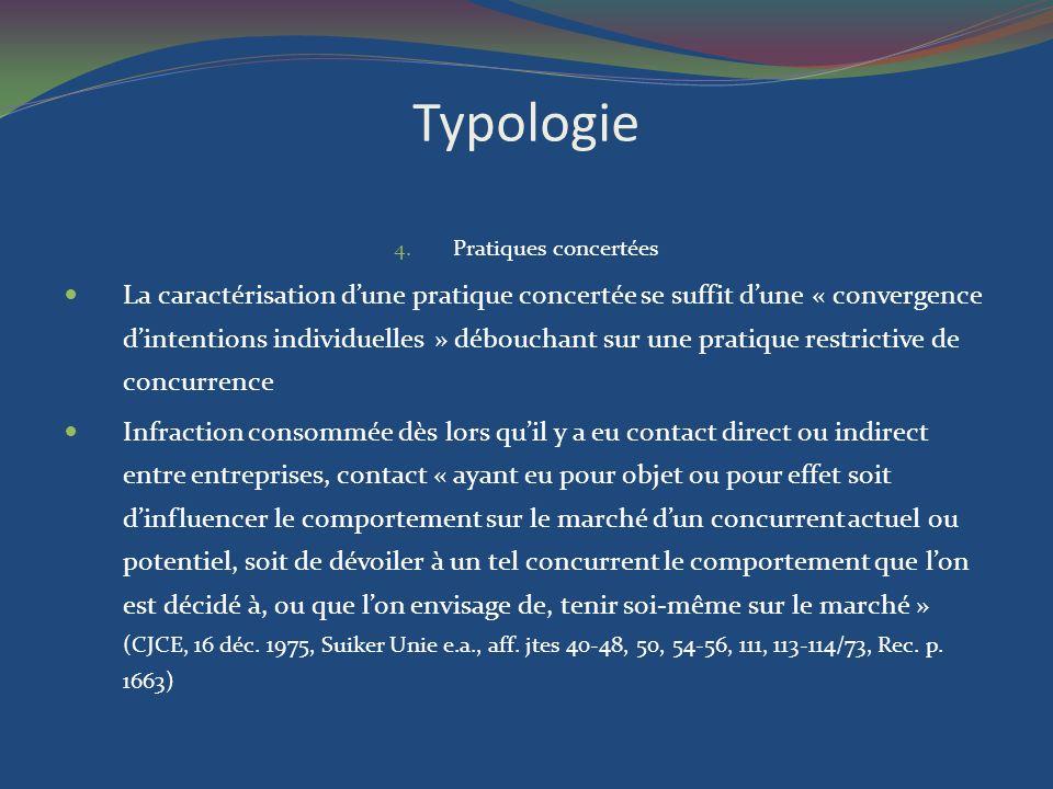 Typologie Pratiques concertées.