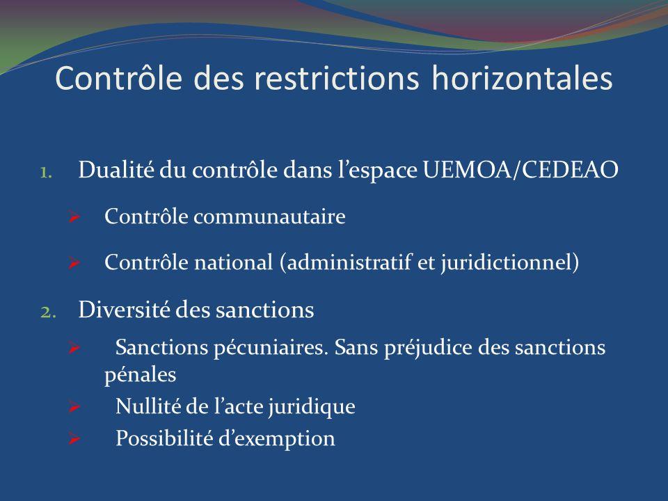 Contrôle des restrictions horizontales