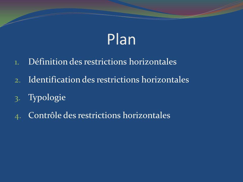 Plan Définition des restrictions horizontales