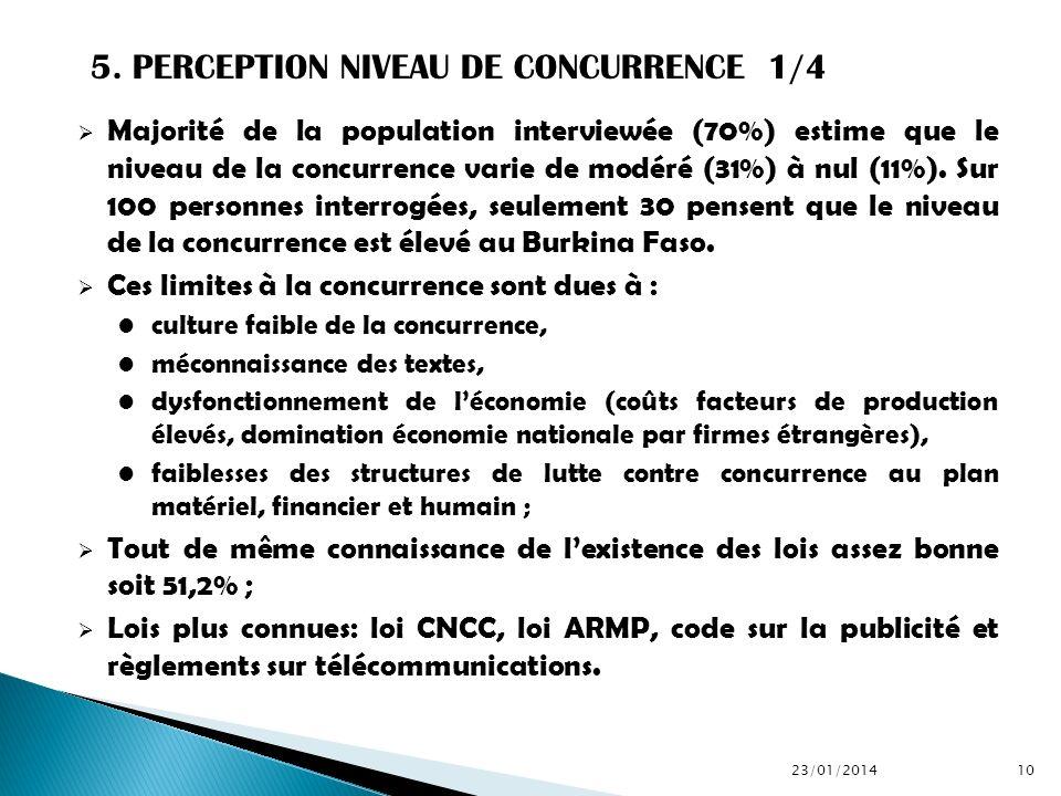 5. PERCEPTION NIVEAU DE CONCURRENCE 1/4