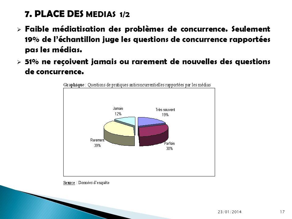 7. PLACE DES MEDIAS 1/2