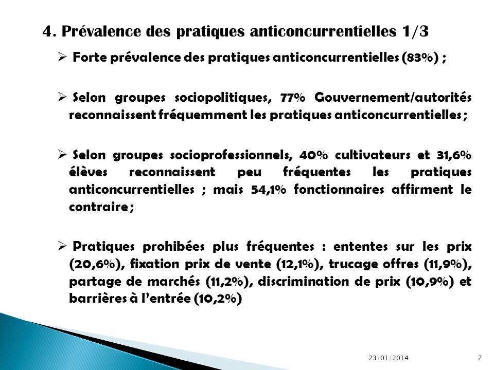 4. Prévalence des pratiques anticoncurrentielles 1/3