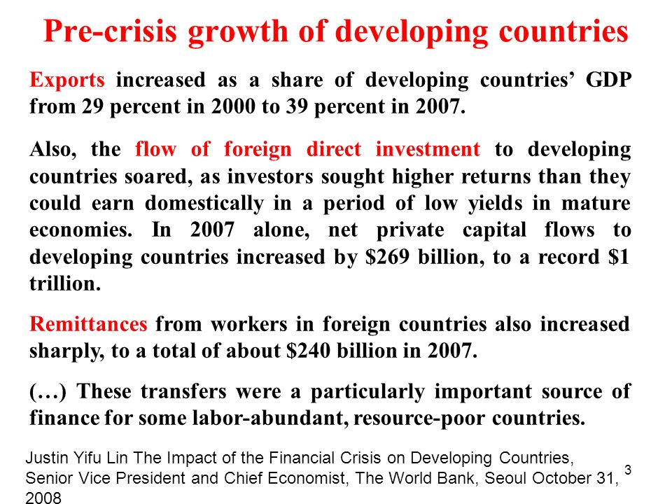 Pre-crisis growth of developing countries