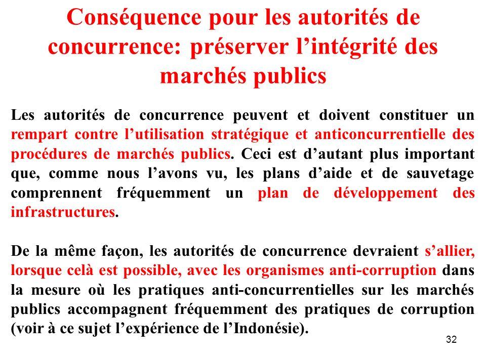 Conséquence pour les autorités de concurrence: préserver l'intégrité des marchés publics