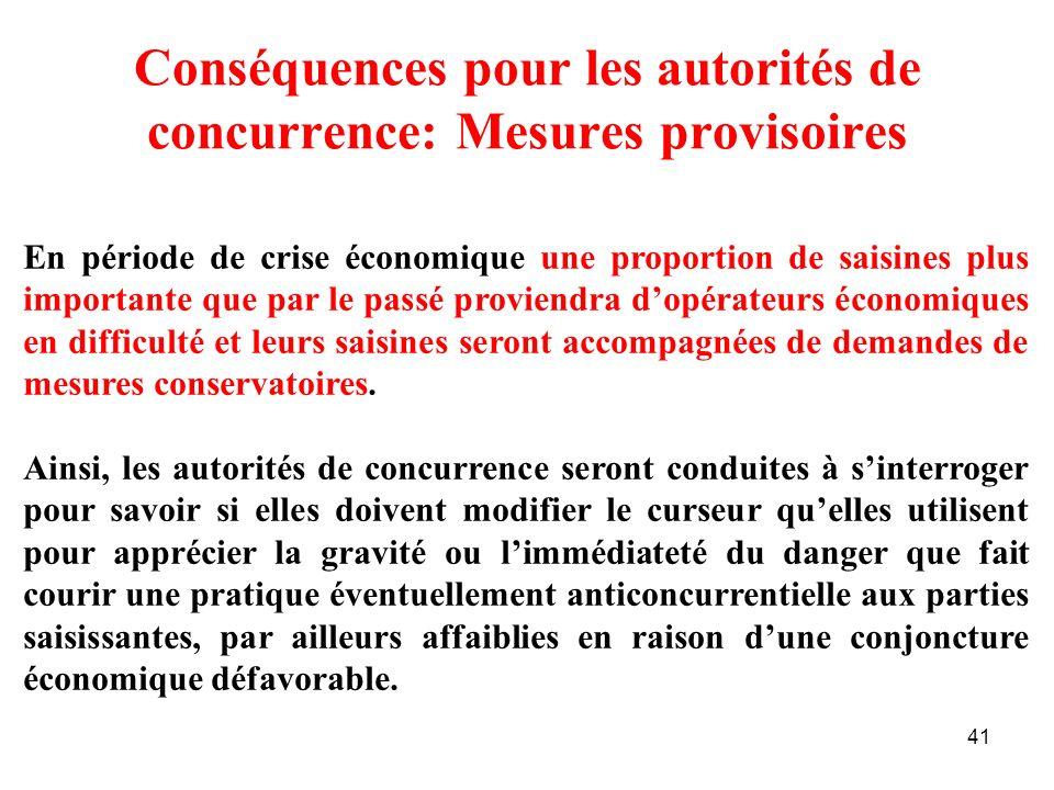 Conséquences pour les autorités de concurrence: Mesures provisoires
