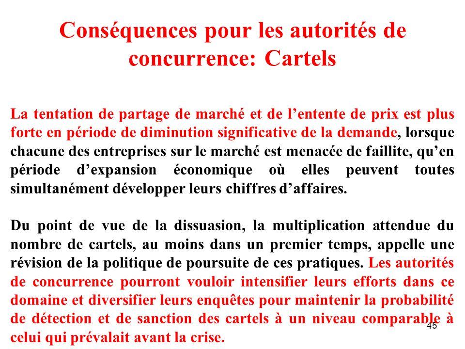 Conséquences pour les autorités de concurrence: Cartels