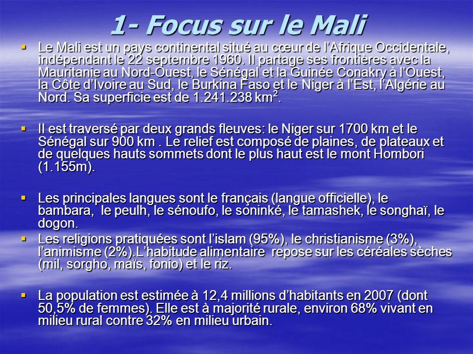 1- Focus sur le Mali