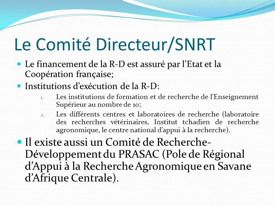 Le Comité Directeur/SNRT