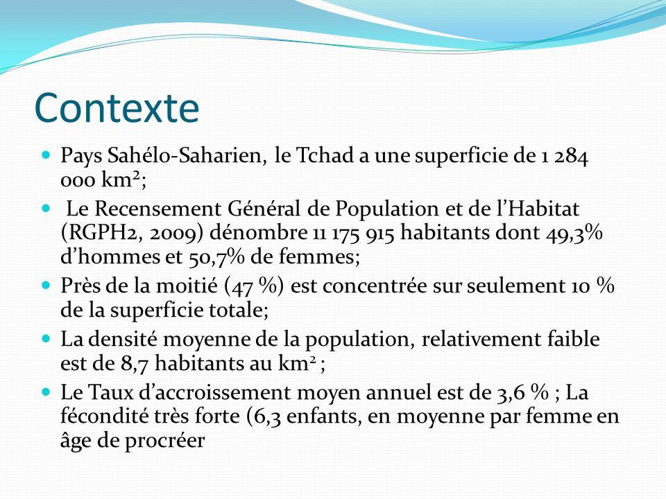 Contexte Pays Sahélo-Saharien, le Tchad a une superficie de 1 284 000 km²;