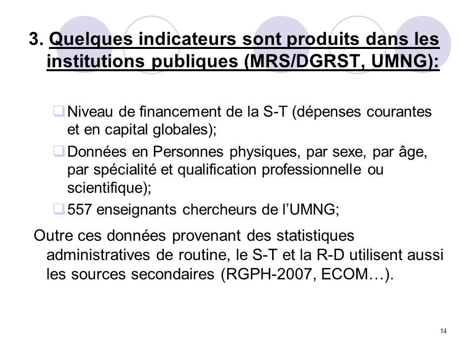 3. Quelques indicateurs sont produits dans les institutions publiques (MRS/DGRST, UMNG):