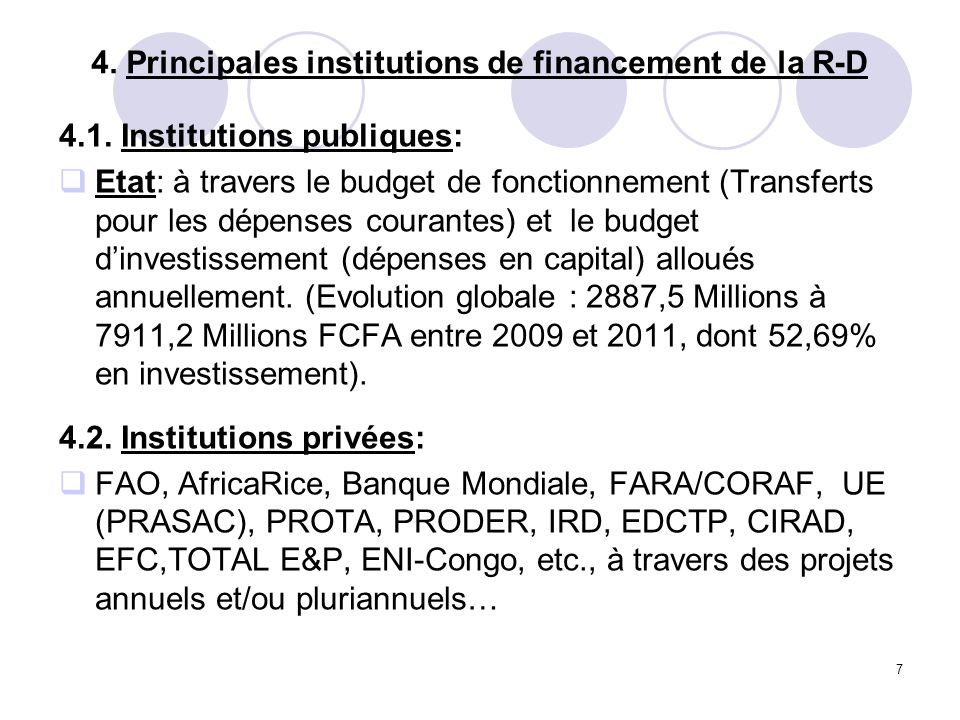 4. Principales institutions de financement de la R-D