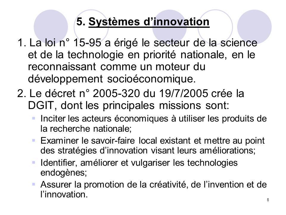 5. Systèmes d'innovation