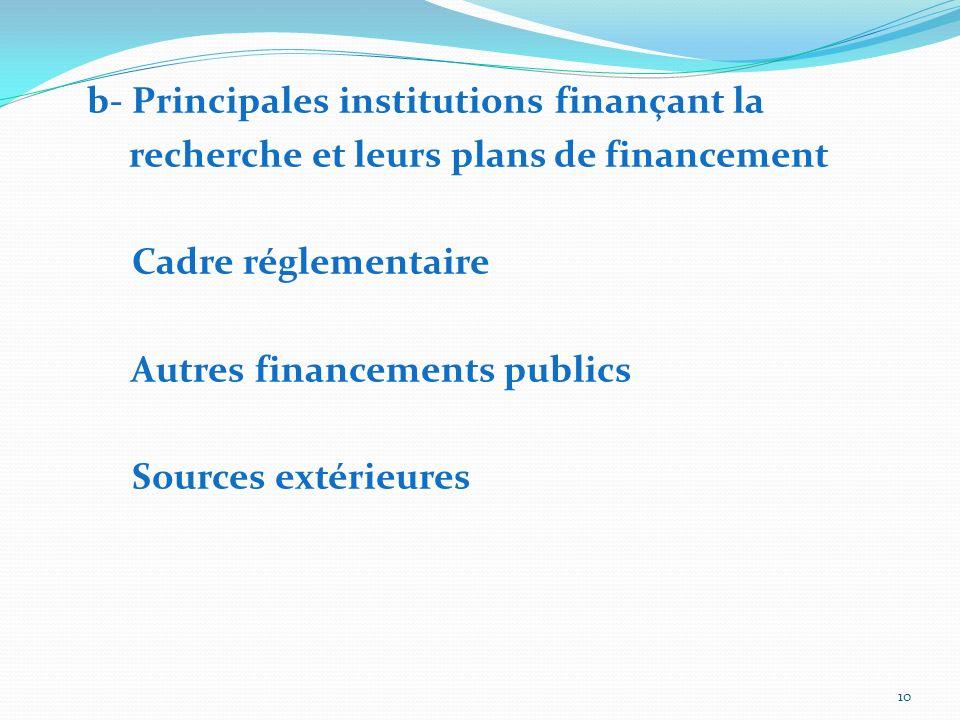 recherche et leurs plans de financement Cadre réglementaire