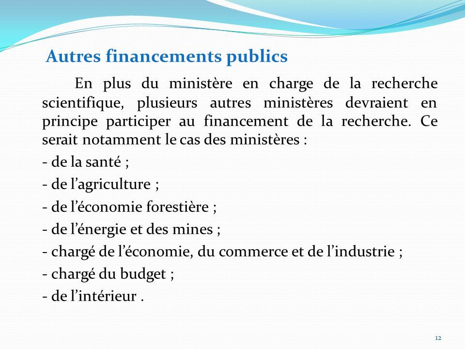 Autres financements publics