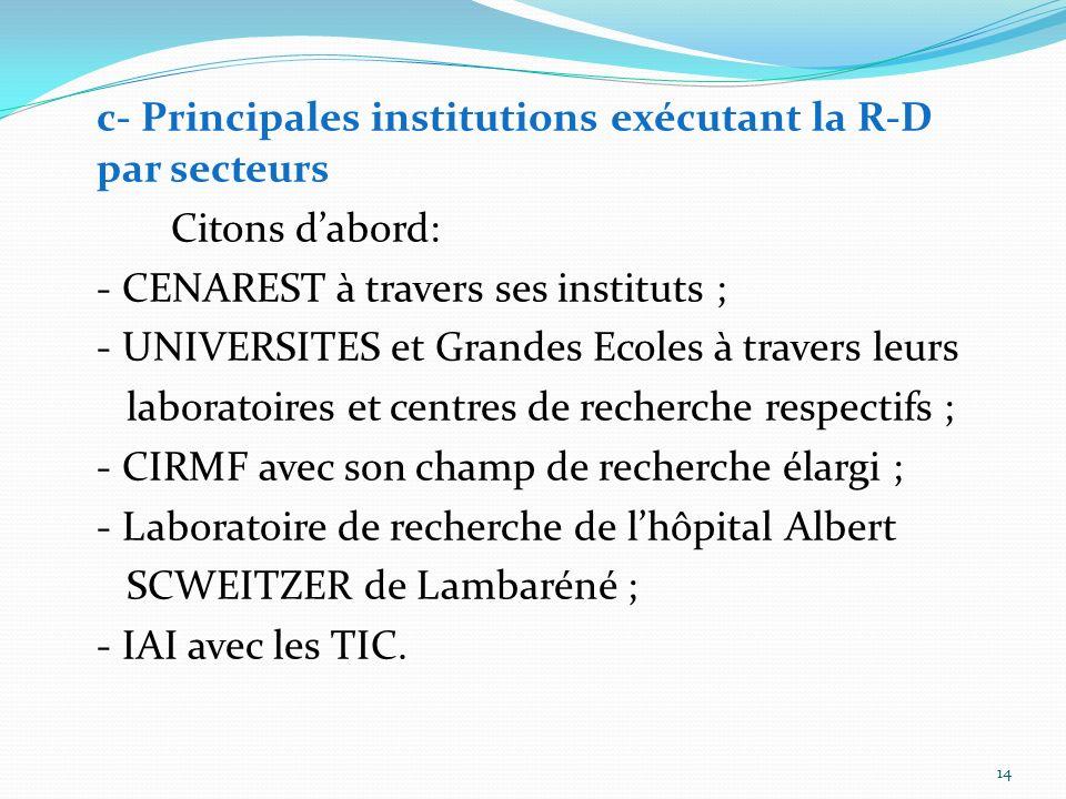 c- Principales institutions exécutant la R-D par secteurs