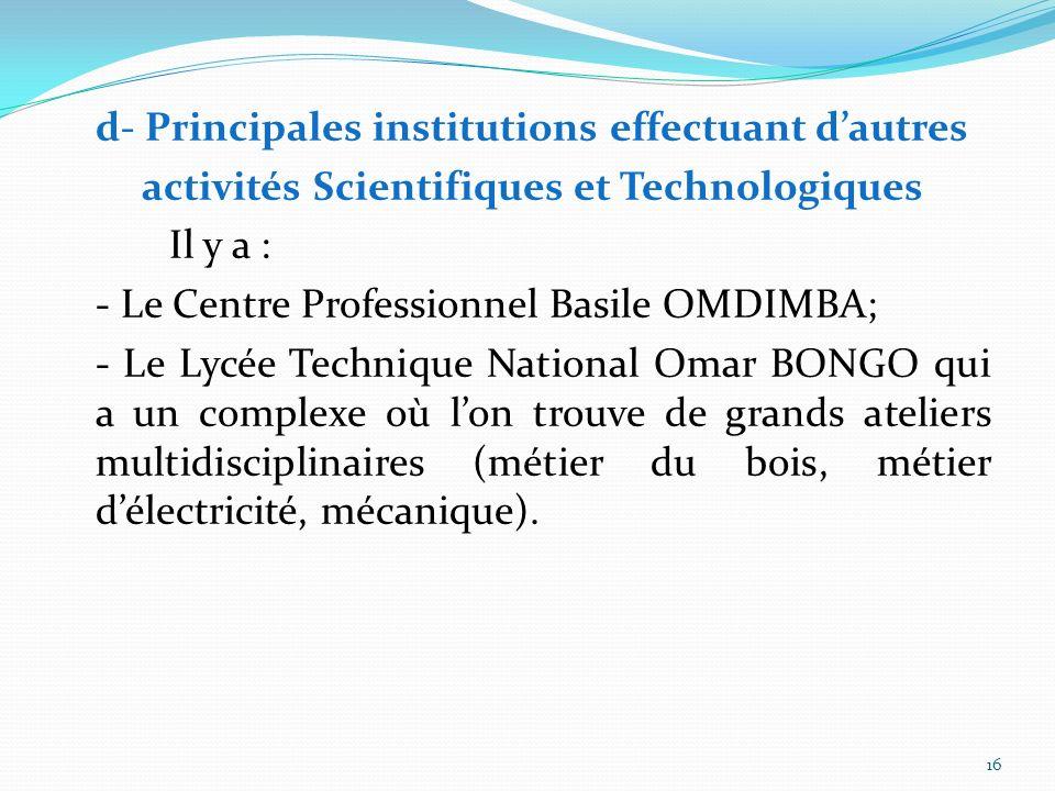 d- Principales institutions effectuant d'autres activités Scientifiques et Technologiques Il y a : - Le Centre Professionnel Basile OMDIMBA; - Le Lycée Technique National Omar BONGO qui a un complexe où l'on trouve de grands ateliers multidisciplinaires (métier du bois, métier d'électricité, mécanique).