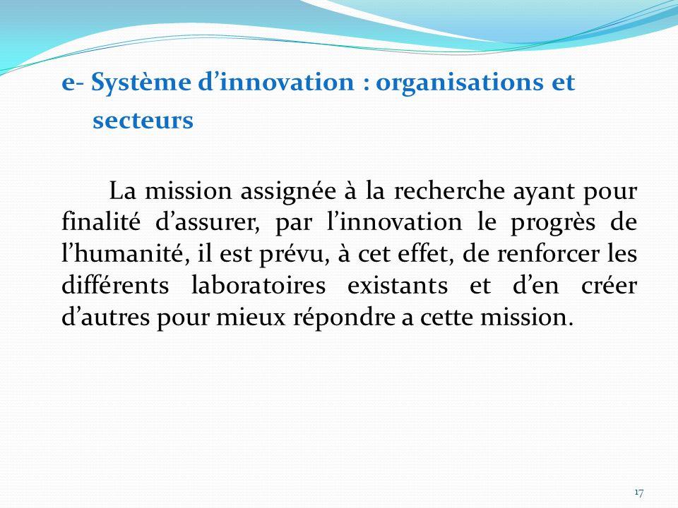 e- Système d'innovation : organisations et secteurs