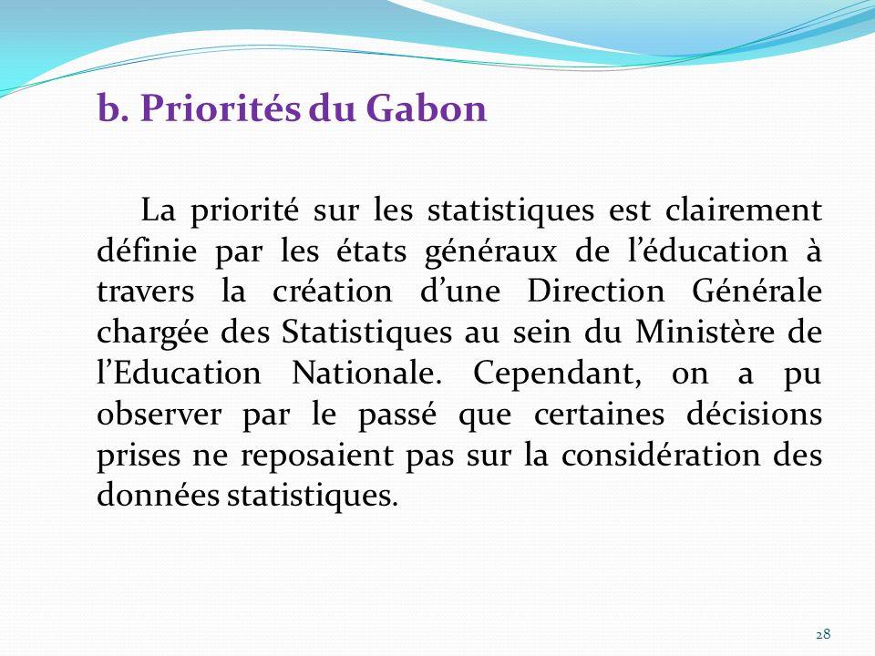 b. Priorités du Gabon