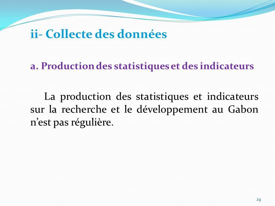 ii- Collecte des données