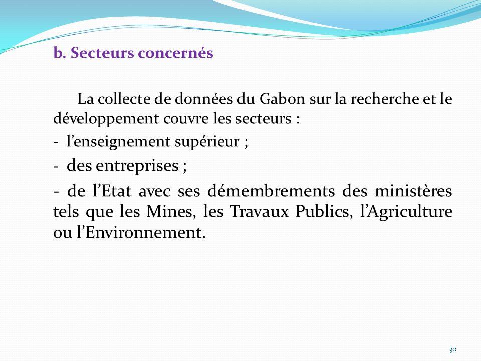 b. Secteurs concernés La collecte de données du Gabon sur la recherche et le développement couvre les secteurs :