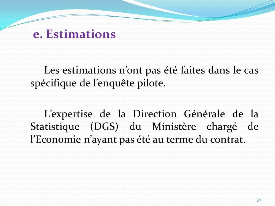 e. Estimations Les estimations n'ont pas été faites dans le cas spécifique de l'enquête pilote.