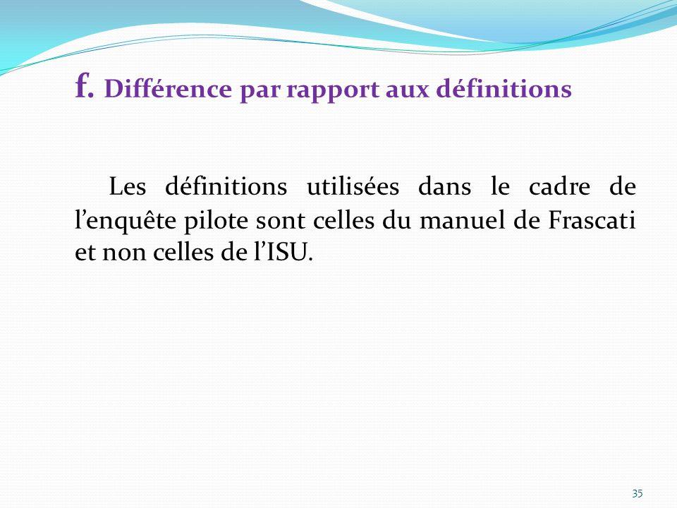 f. Différence par rapport aux définitions