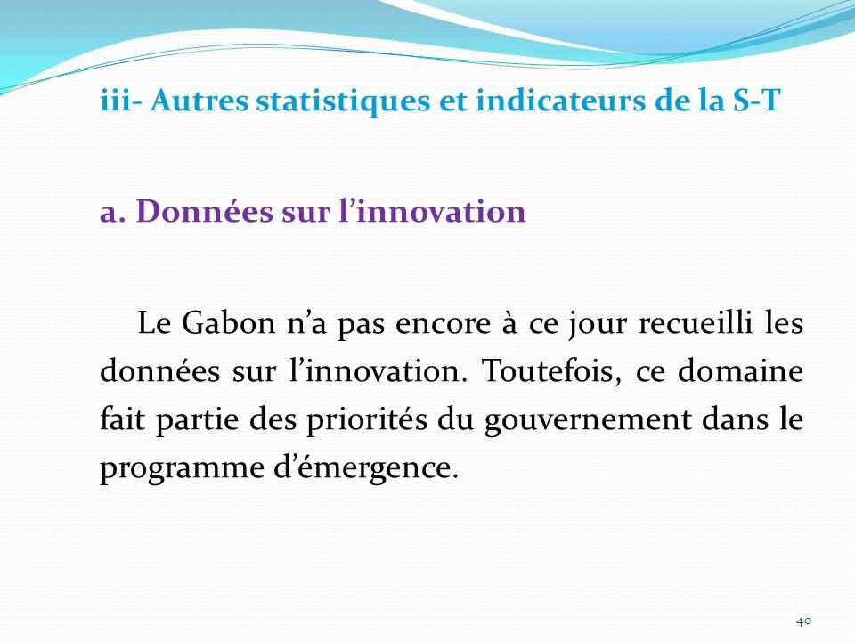 a. Données sur l'innovation