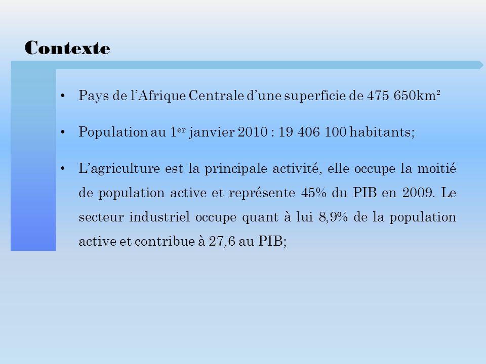 Contexte Pays de l'Afrique Centrale d'une superficie de 475.650km²