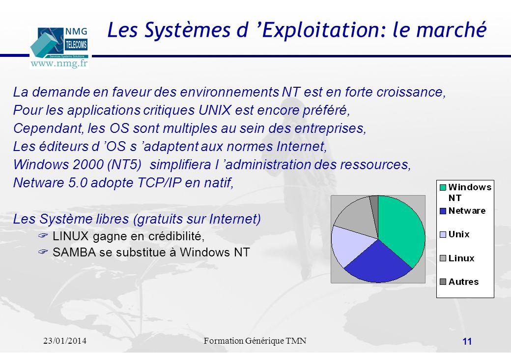 Les Systèmes d 'Exploitation: le marché