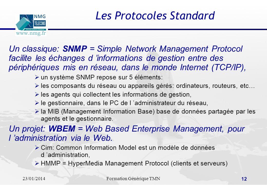 Les Protocoles Standard