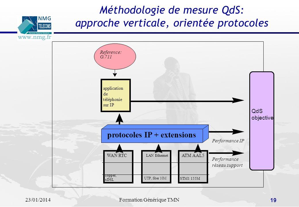 Méthodologie de mesure QdS: approche verticale, orientée protocoles