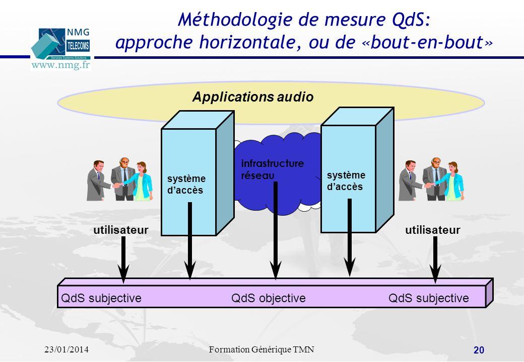Méthodologie de mesure QdS: approche horizontale, ou de «bout-en-bout»