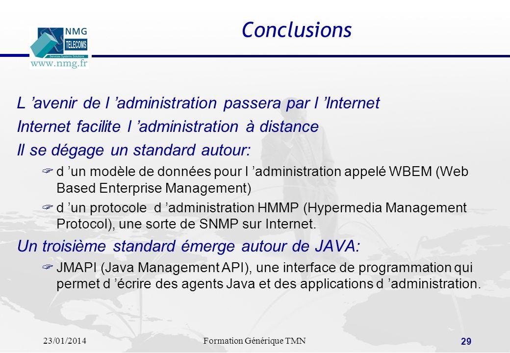 Conclusions L 'avenir de l 'administration passera par l 'Internet