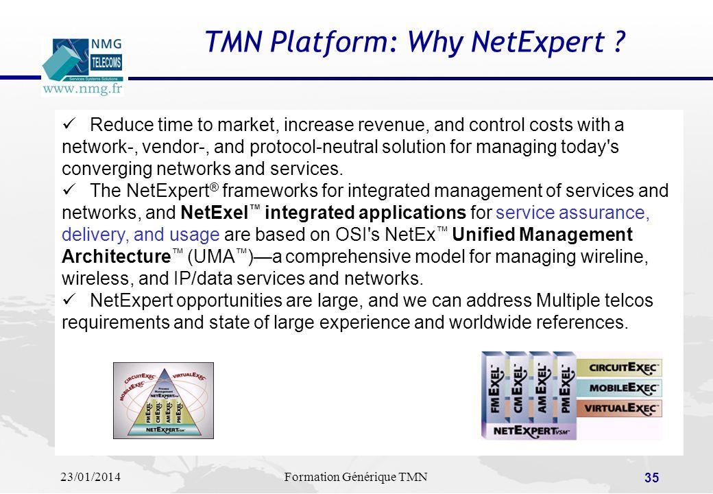 TMN Platform: Why NetExpert